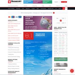 Etoro Forex Broker Review